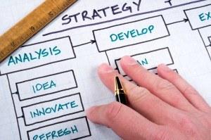 planificacion-estrategica-empresarial